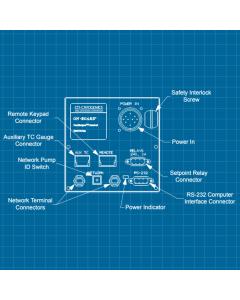 CTI On-Board IS PVD Module - SERVICE
