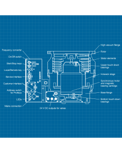 Leybold MAG W 1600 iP - SERVICE