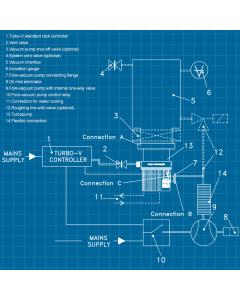 Agilent Varian V81 - SERVICE